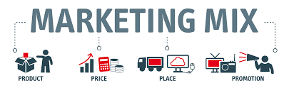 Are the 4 Ps of the Marketing Mix Still Relevant?